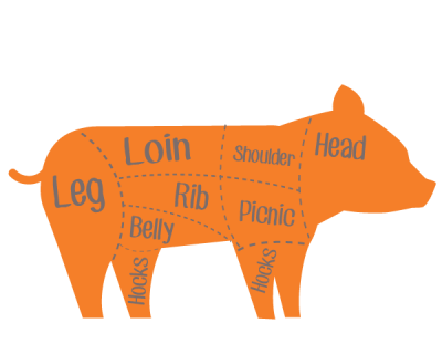 Bulk Pork Variety Pack (Approximate Side)